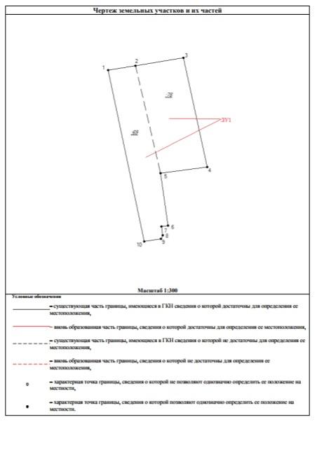 План межевания 4 страница